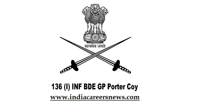 136 I INF BDE GP Porter Coy Recruitment